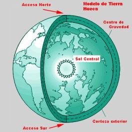 7fb26-tierra_hueca