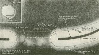 e4bd3-atmosfera-tierra-hueca